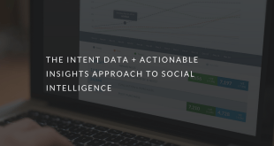 LeadSift Social Intelligence