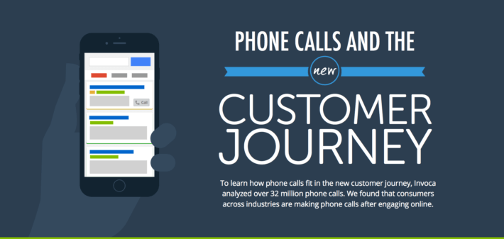phone calls customer journey