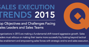 Sales Execution Trends