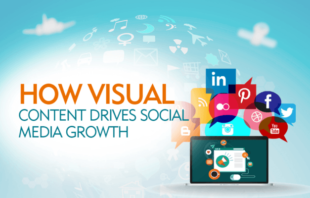 visual content media growth