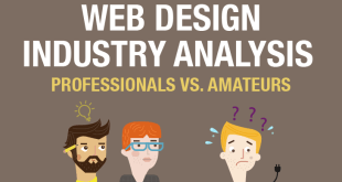 Web Design Industry Statistics