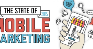 2015 Mobile Marketing Statistics