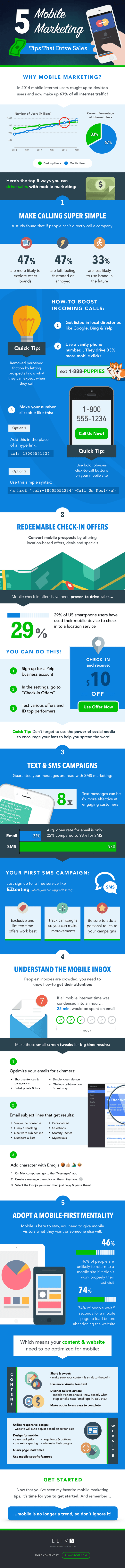 Mobile Marketing Tips that Drive Sales