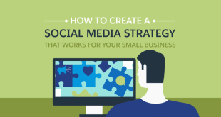 How to Use Social Media for Small Business