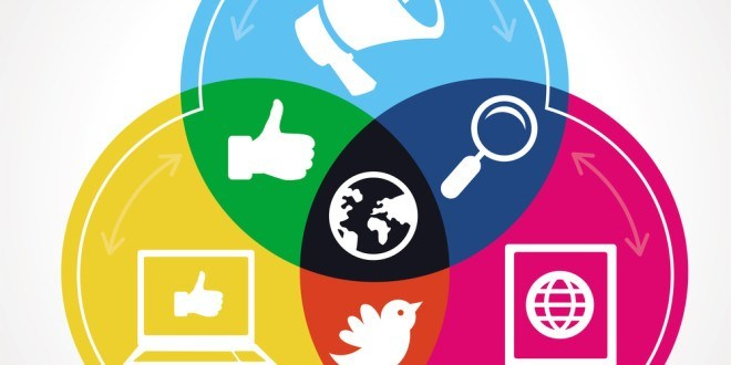 Social Media Signals and Search Engine Ranking