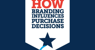 Impact of Brand on Consumer Purchase Decisions