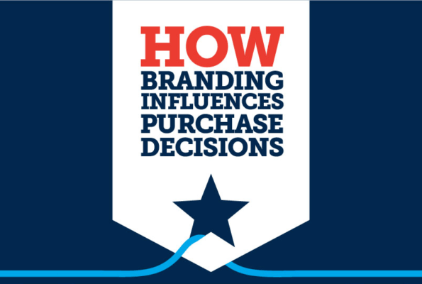 brand impact purchase decision