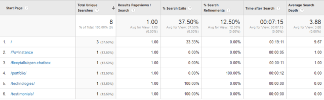 Site Search - Pages