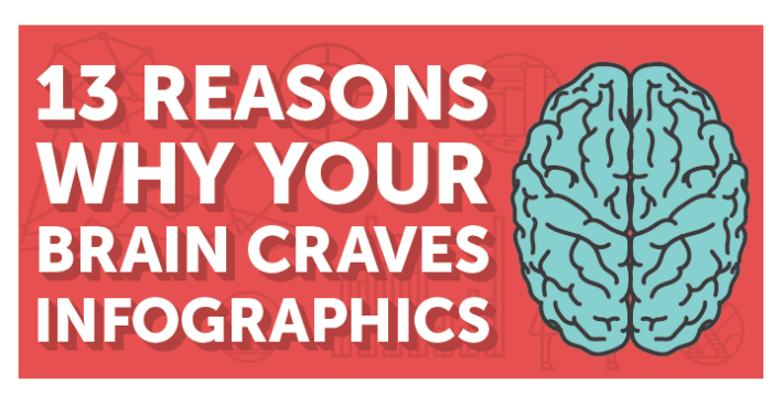 reasons why infographics