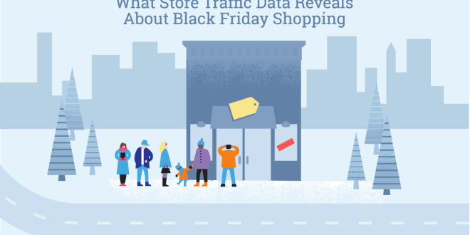 Black Friday Store Shopping Statistics Are In!