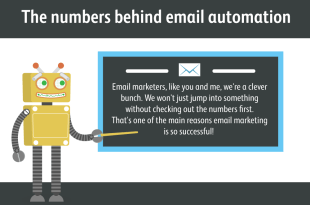 email automation effectiveness
