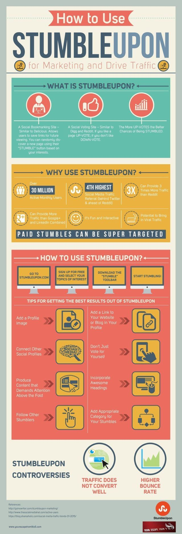 How to Use StumbleUpon and StumbleUpon Ads