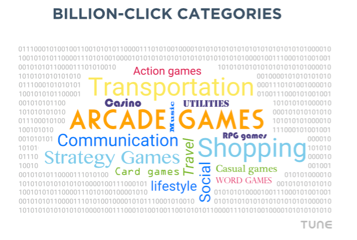 Games are huge. But we're seeing the emerging mobile economy in shopping, transportation, lifestyle, and social apps.