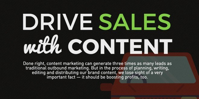 11 Ways to Increase the ROI of Your Content Marketing