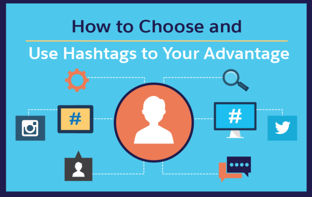 how to choose research hashtags