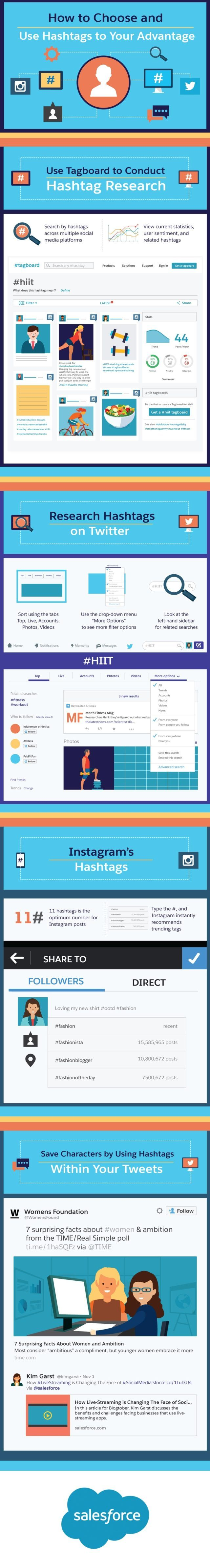 how-to-research-hashtags