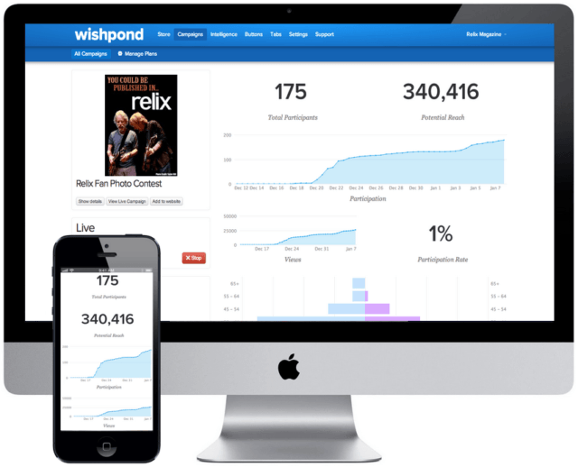 Wishpond: Making Waves in Lead Generation and Automation