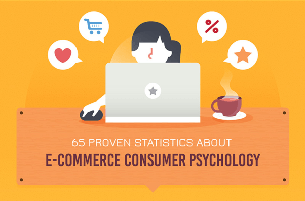 ecommerce consumer behavior statistics