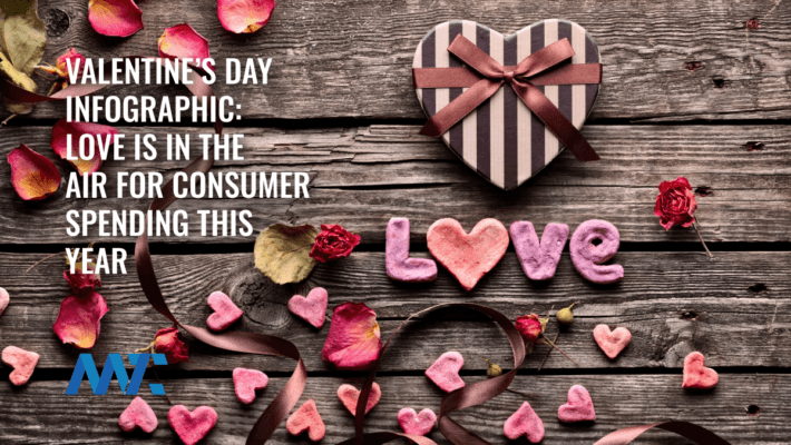 Valentine's Day Infographic on Ecommerce, Retail Spending