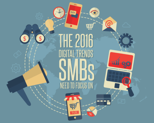 2016 digital marketing trends