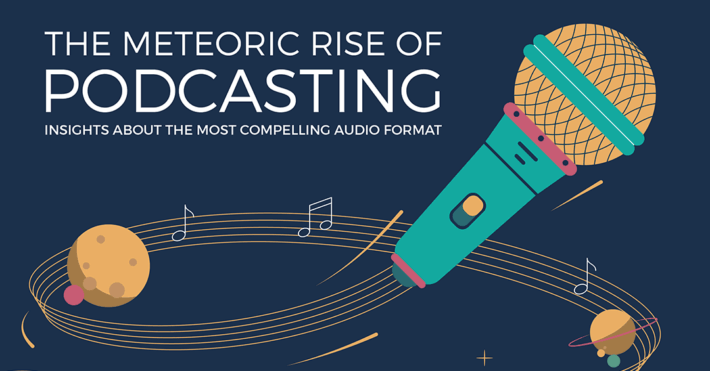 Podcasting Popularity