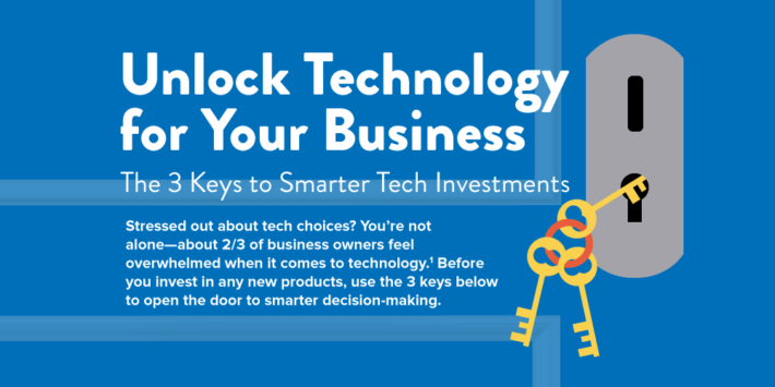 3 keys to smarter tech investments