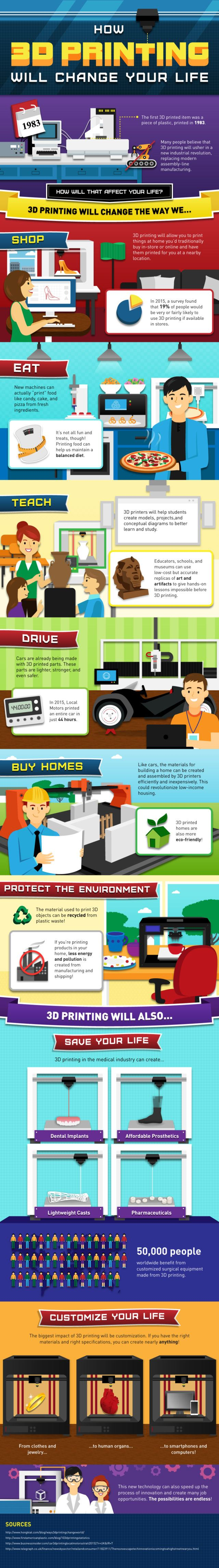 3D-Printing-Infographic