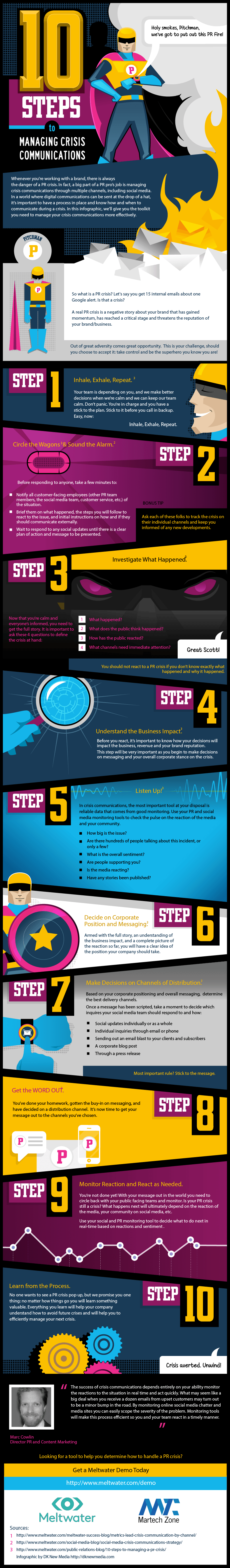 Crisis Communication Steps Infographic