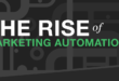 Marketing Automation Software: Key Players and Acquisitions