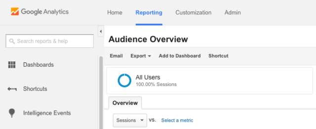 Google Analytics General