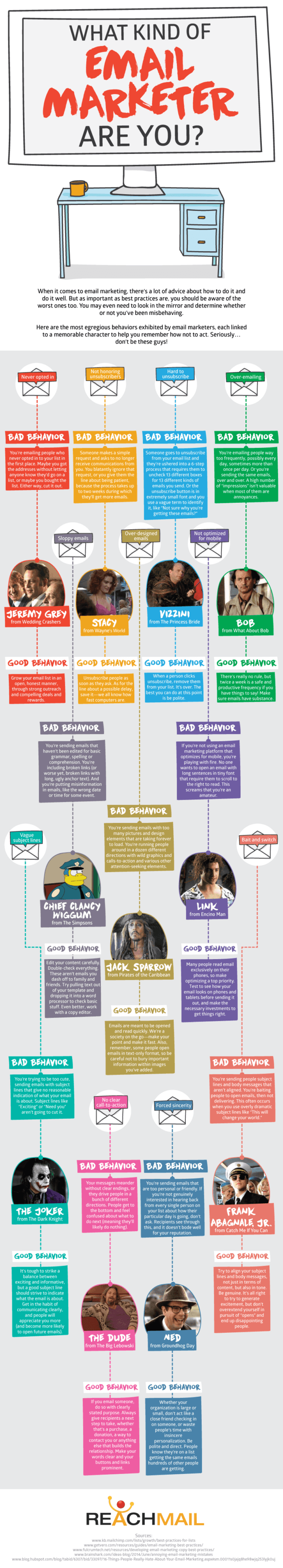 email-strategy-mistakes