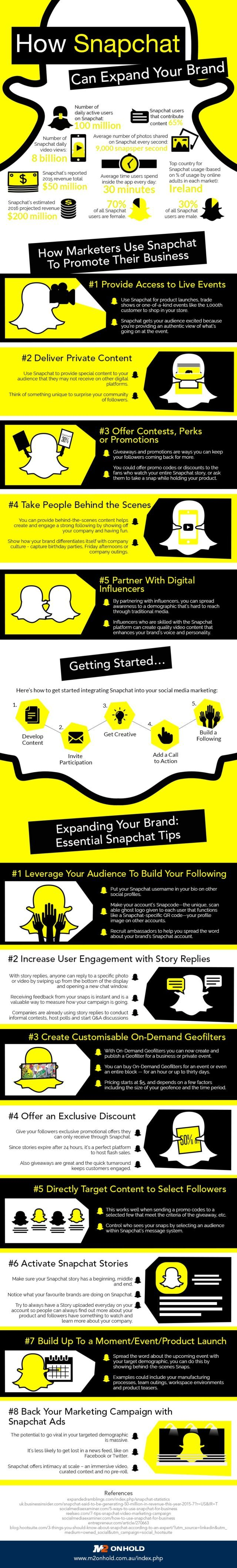 Snapchat marketing for Business