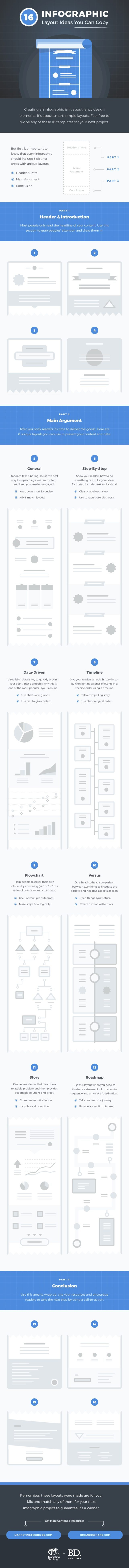 infographic layouts
