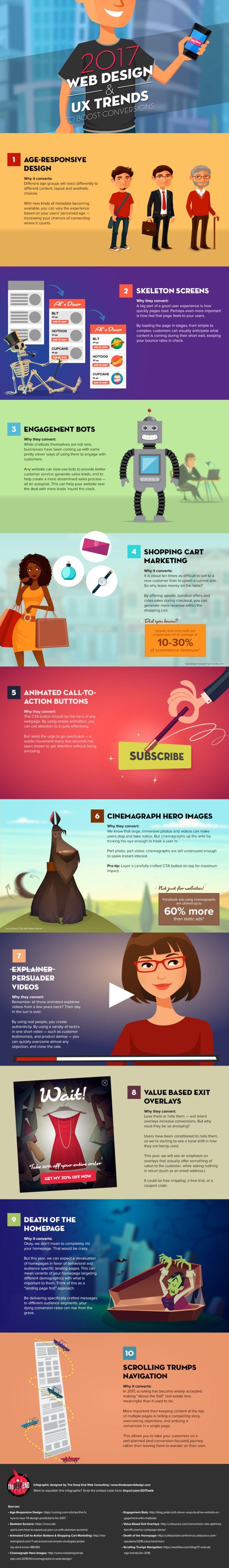 2017 Webdesign Trends Infographic