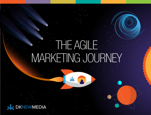 agile marketing journey featured