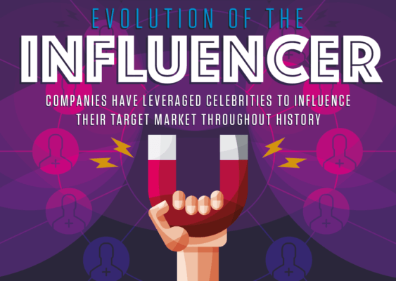Evolution of the Influencer
