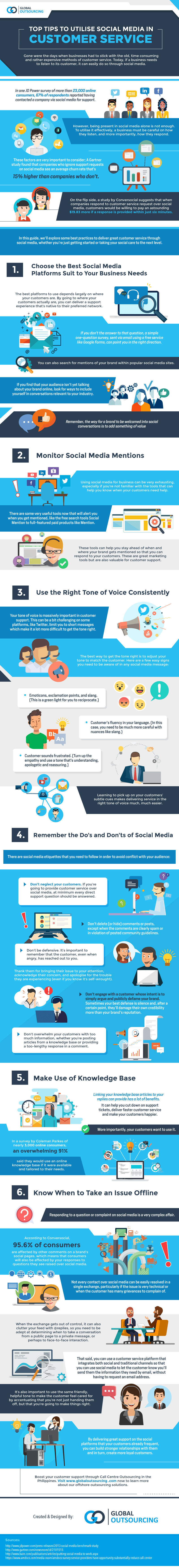 6 Keys to Customer Success Using Social Media