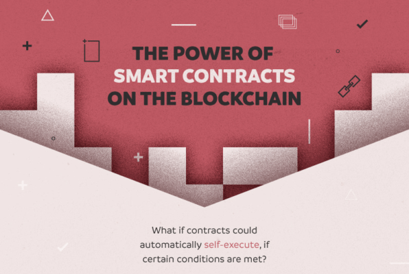 Smart Contracts with Blockchain