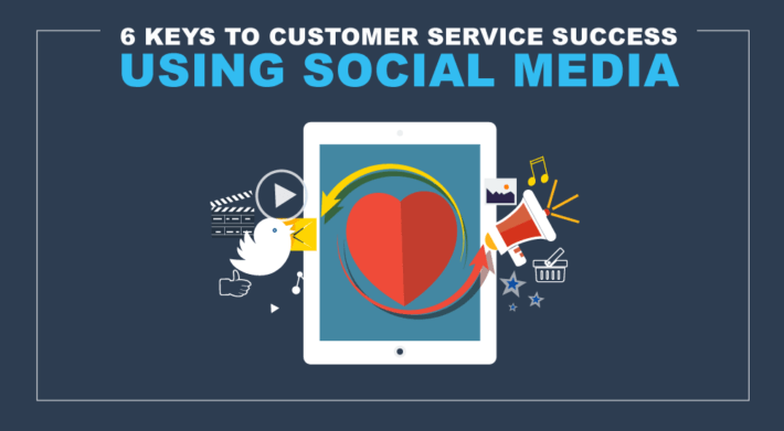 Customer Service Sucess with Social Media