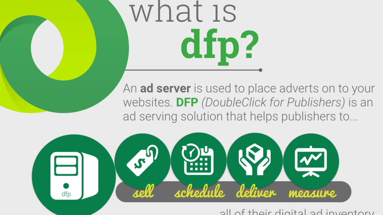 What is an Ad Server? How does Ad Serving Work? » Martech Zone