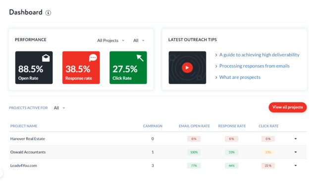 OutreachPlus dashboard - Outbound email marketing
