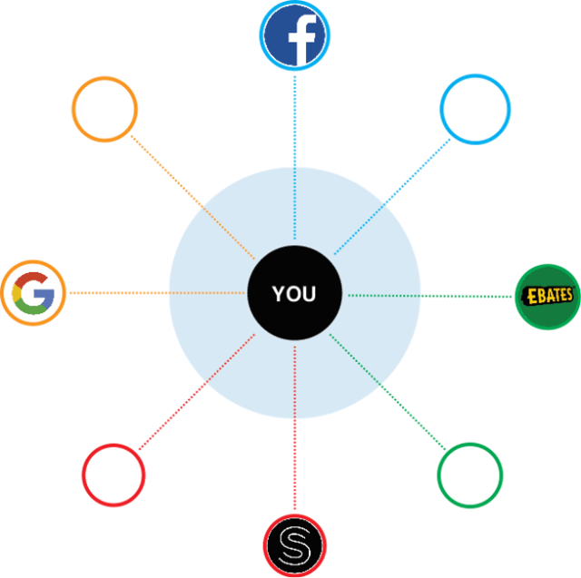 One dimensional view of the Internet
