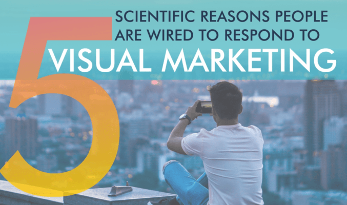 Science of Visual Marketing
