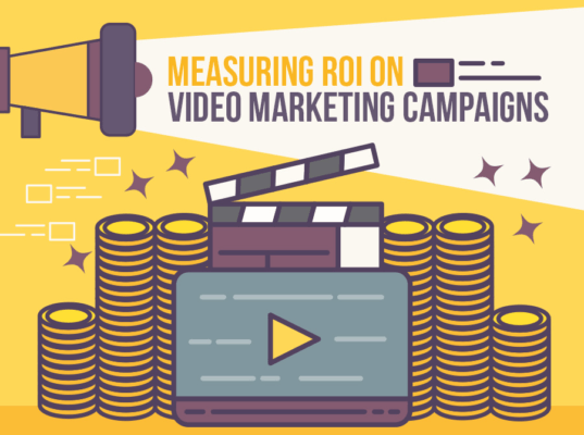 Video Marketing Return on Investment