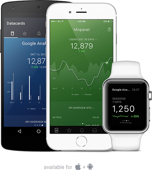 Databox on Mobile or Apple Warch