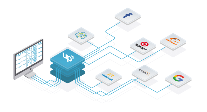 Productsup Ecommerce Product Feed Syndication