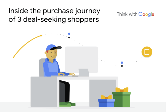 Holiday Purchase Customer Journeys