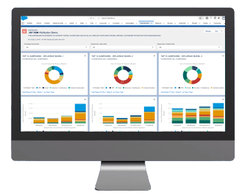 Full Circle Insights Salesforce Campaign Attribution