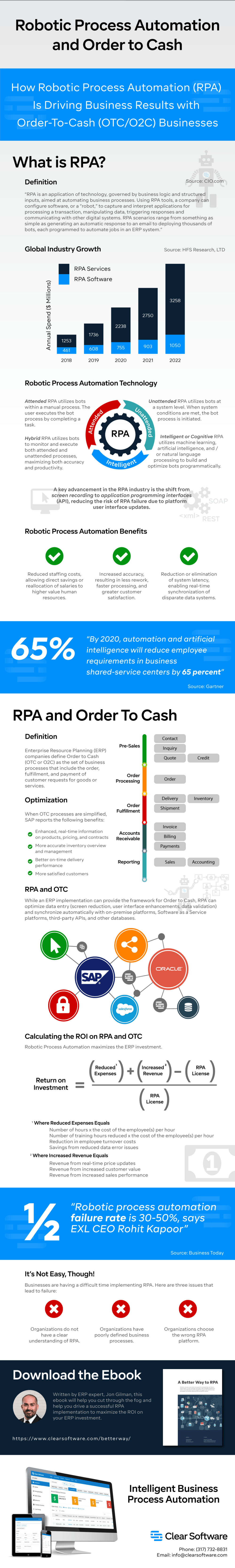 How RPA Impacts Order to Cash