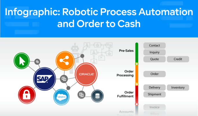 RPA Order to Cash